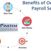 Benefit-of-Payroll-Service1